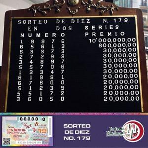 El premio Mayor de la LOTENAL de 10 millones de pesos del sorteo 179 correspondió al billete de No. 19976