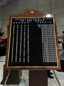 Sorteo Especial Nº 206 Loteria Nacional