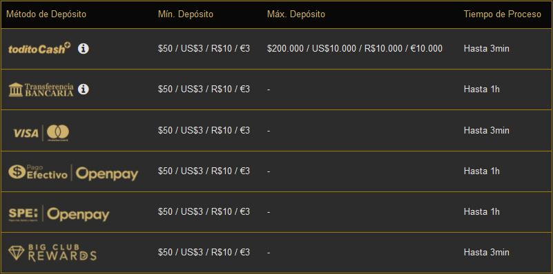 Métodos pago Big Bola casino