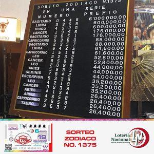 Sorteo Zodiaco 1375 de la LOTENAL