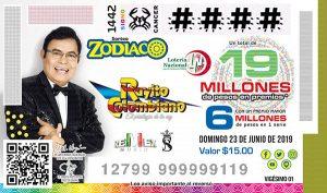 Sorteo Zodiaco 1442